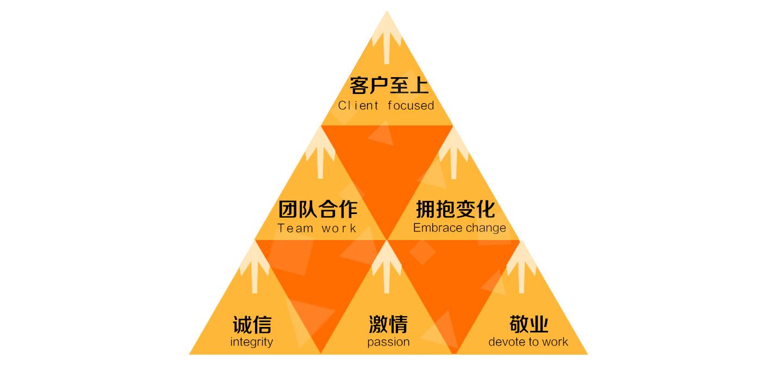 杭州品谱电子商务有限公司
